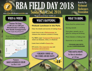 Details for the 2018 field day